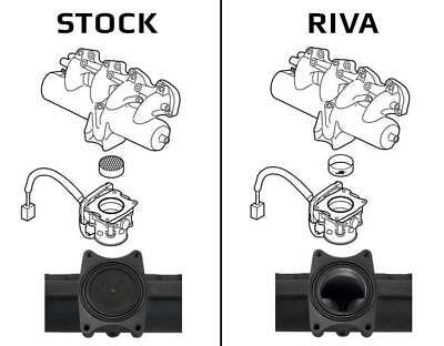 Yamaha SHO RIVA Intake Manifold Upgrade Kit Add Boost /& MPH 2008-2017 SHO//SVHO