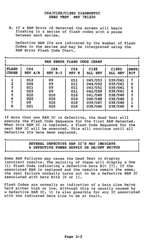 Diagnostic cartridge, Commodore 64/128