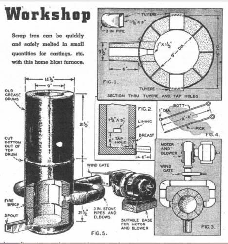 Make Build Mini Cupola Blast Furnace Melt Metals Iron Aluminum Brass  How To