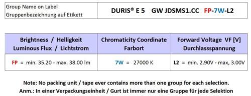 1000 Stück 1000 pcs OSRAM DURIS E5 LED 2700K CRI95 GW JDSMS1.CC 0.5W 5630 5730