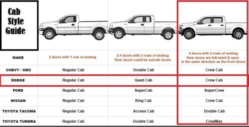 10-18 Fit Dodge Ram 1500 2500  Blk Crew Cab Hoop Running Boards Nerf Bars Rail