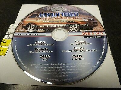 2003 2004 2005 2006 Acura MDX Shop Service Repair Manual CD