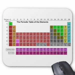 Science mousepad periodic table mouse pad 642147376558 ebay image is loading science mousepad periodic table mouse pad urtaz Images