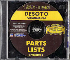 De Soto Illustrated Parts Book CD 1935 1936 1937 1938 1939 1940 1941 1942 DeSoto