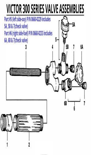 Victor 0660-0233 Control Valve fuel