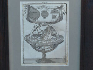 Rare-Antique-Manesson-Mallet-1719-Zodiaque-Zodiac-Armillary-Sphere-Print