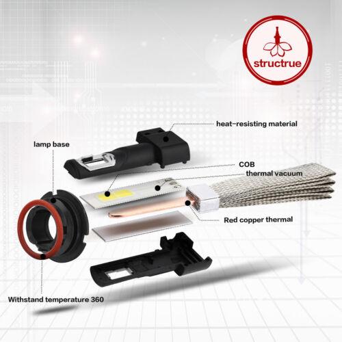 Pair LED Headlight Kit 9004 HB1 S7 6000K Bulb Headlamp Front Light Hi//Lo Fanless