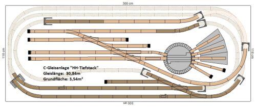 """GP3-0020 Märklin C-Gleis-Plan /""""HH-Tiefstack/"""" 300x118cm DIN A4-Mappe Color"""