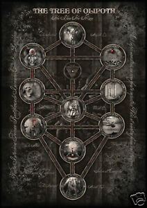 The tree of qliphoth-poster-magie- cabale- occultisme-R - Magie- Kabbala- Okkultafficher le titre d`origine YUktASnP-07215531-565398371