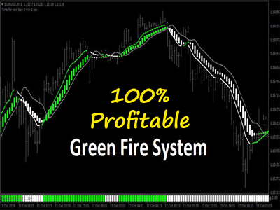 99% Forex Scalping Win Strategy For MT4 Download Free