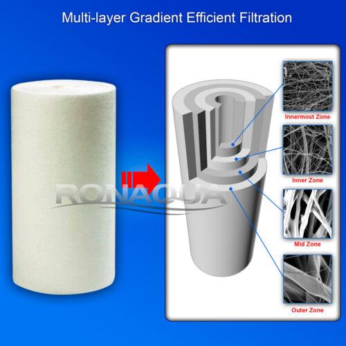 "Big Blue Sediment Replacement Water Filters 20PCS 5 Micron 10/""x4.5/"" Cartridges"