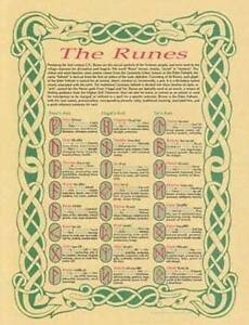 The-Runes-Parchment-Page-for-Book-of-Shadows-Page-Altar