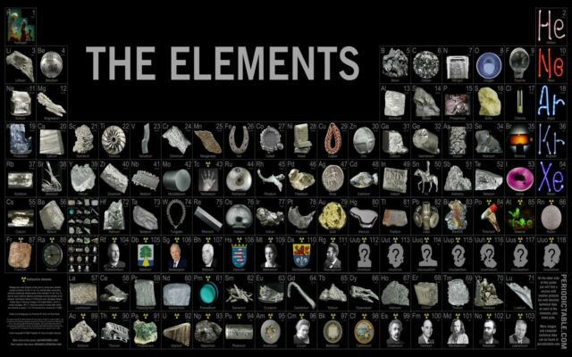 4429 The Elements Periodic Table by Theodore Gray science Canvas Poster 24x38""