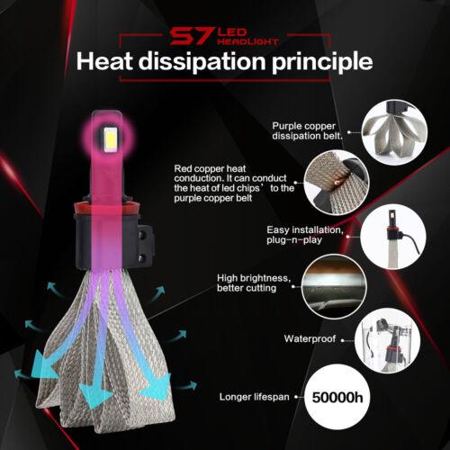 H8//H9//H11 S7 60W 6400LM LED Headlight Kit Bulbs Fog Lamp Signal Beam 6000K Auto