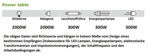 F/&F DR-09W Infrarot 360 Grad Bewegungsmelder enge Räume Gänge INNEN /& AUSSEN