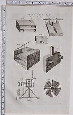 1788 ANTIQUE PRINT PNEUMATICS VENTILATOR VARIOUS DIAGRAMS
