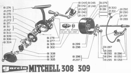 1-MITCHELL 308 /& 408 Hex Nut Lock Washer Part # 81299 NOS FREE SHIPPING