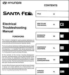 2004 hyundai santa fe electrical troubleshooting manual wiring rh virraonline xyz 2003 Hyundai Santa Fe Engine Diagram 2005 Hyundai Santa Fe Engine Diagram