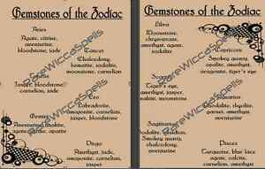 2pgs-parch-Magickal-Gemstones-of-Zodiac-for-Wicca-Spell-Book-of-Shadows-Poster