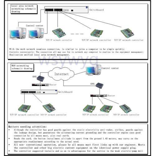 1 Door TCP//IP 125KHz RFID 13.56MHz IC Access Control AC110V-240V//Battery Backup