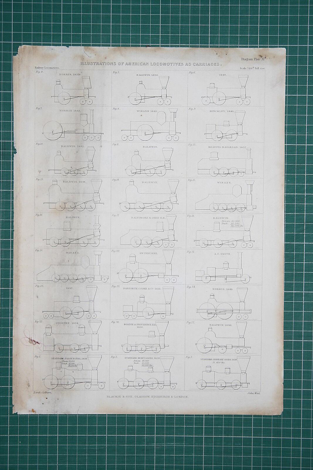 1860 LARGE LOCOMOTIVE PRINT  AMERICAN ENGINES AS CARRIAGES BALDWIN NORRIS