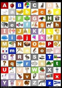 ABC Alphabet Chart The Poster For Learning Capital And Lower By Harshish Patel 2016 Paperback