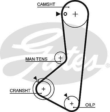 Gates Timing Cam Belt 5115