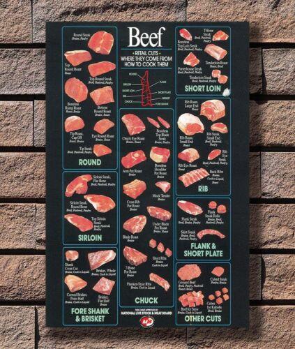 Retail Beef Cuts Vintage Butcher Shop Chart T-1019 Art Poster 24x36 27x40