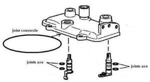 Joint-axes-et-joint-couvercle-pompe-a-injection-type-DPC-LUCAS-ROTODIESEL-DELPHI