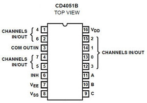 4-x-CD4051BE-8-Channel-multiplexer-IC-039-s-4-x-IC-sockets-FREE-POSTAGE