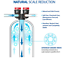Whole-House-Salt-Free-Water-Softener-15-GPM-Carbon-Filtration-System-KDF-55 thumbnail 5