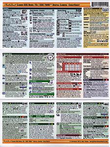 CheatSheet Canon Digital Rebel T5i (700D) Laminated Mini Guide to take along!