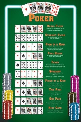 Poster Poker Hands