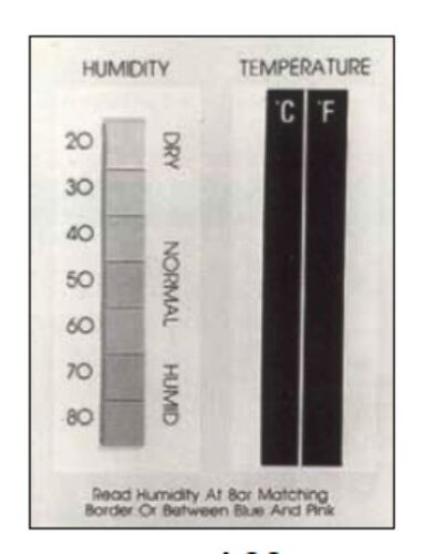 HUMIDITY AND TEMPERATURE INDICATOR CARDS 6203 LCC