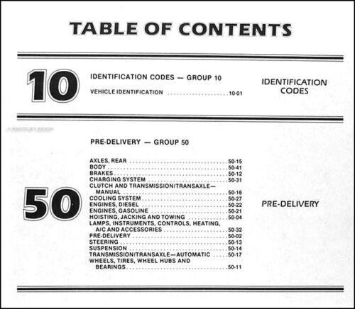 1985 Ford Truck Shop Manual 5 Book Set on CD F150 F250 F350 Bronco Van Service