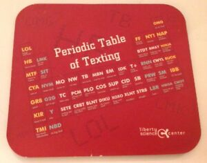 Mouse pad texting abbreviations periodic table chemistry liberty image is loading mouse pad texting abbreviations periodic table chemistry liberty urtaz Images