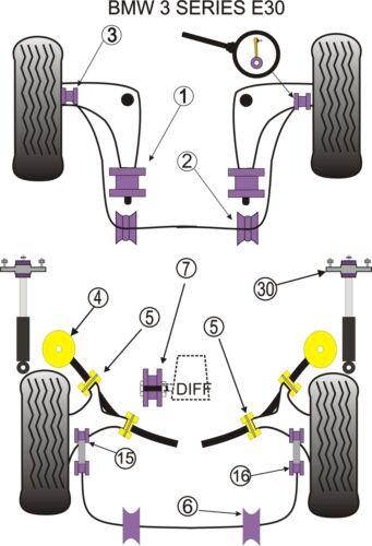 fits BMW 3 Series E30 82-91 POWERFLEX FRONT WISHBONE REAR BUSHES-CONCENTRIC
