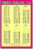 Math POSTER Times Table 1-6