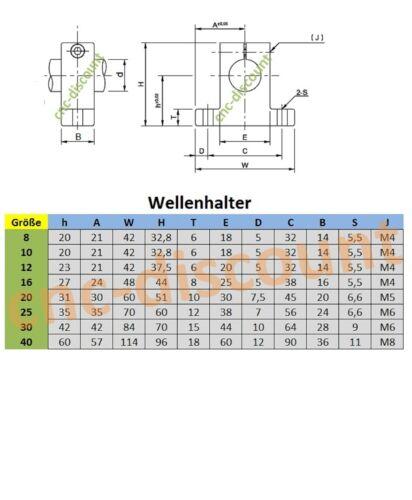 """CNC Linearführung 10x 800mm Set /""""Blau/""""  Linearwagen Wellen Wellenhalter Fräse"""