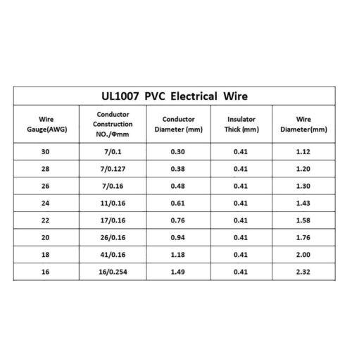 UL1007 Flexible Litze Kabel Elektronischer Draht Verzinnter Kupferkabel 30~16AWG