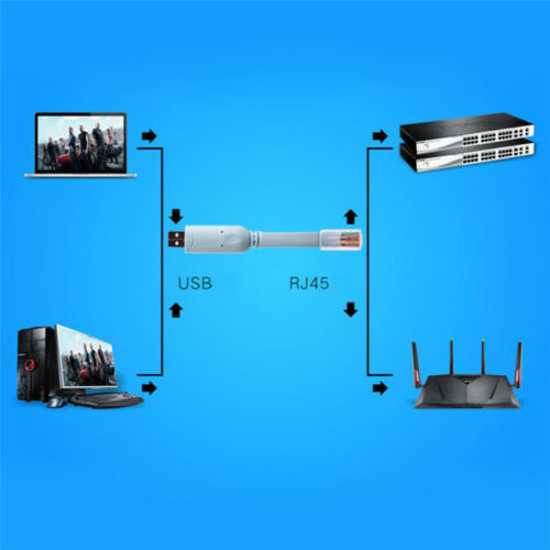 USB to RJ45 For Cisco USB Console Cable FTDI 744664241835 A7H5 RS