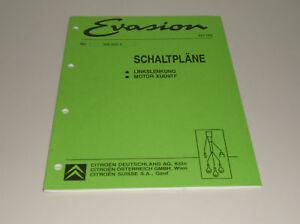 Tremendous Workshop Manual Electricity Citroen Evasion 07 1995 Ebay Wiring Cloud Hisonuggs Outletorg
