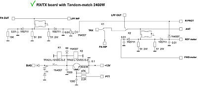 Tandem match TX-RX unit for LDMOS MOSFET tube amplifier 100-2400W