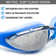 O-Nation-Clear-Comfortable-Swimming-Goggles-with-UV-Anti-Fog-Swim-Glasses thumbnail 12