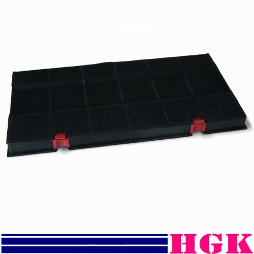 Aktivkohlefilter Typ 150 DKF24 KF150 JUNO 50290644009