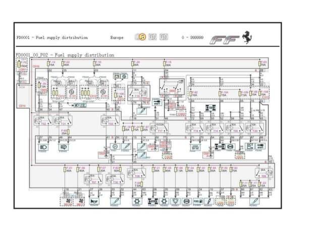Ferrari Ff Wiring Diagrams Manual