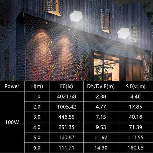 100W 300W LED Hallenleuchte Hallenbeleuchtung Industrie Fluter Deckenstrahler