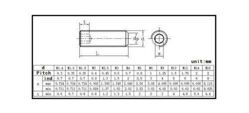 10 PCS 304 Stainless Hexagon Socket M8X10 Set Screw for pulley wheel coupler