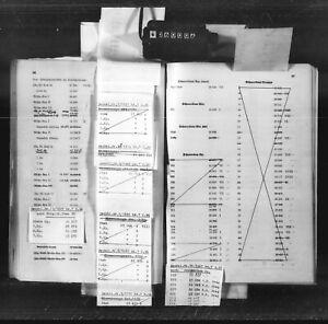 Feldpostnummern der Armee von 1944