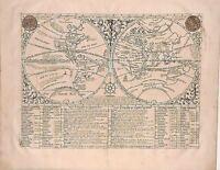 Antique map, Mapmonde ou description generale du globe terrestre